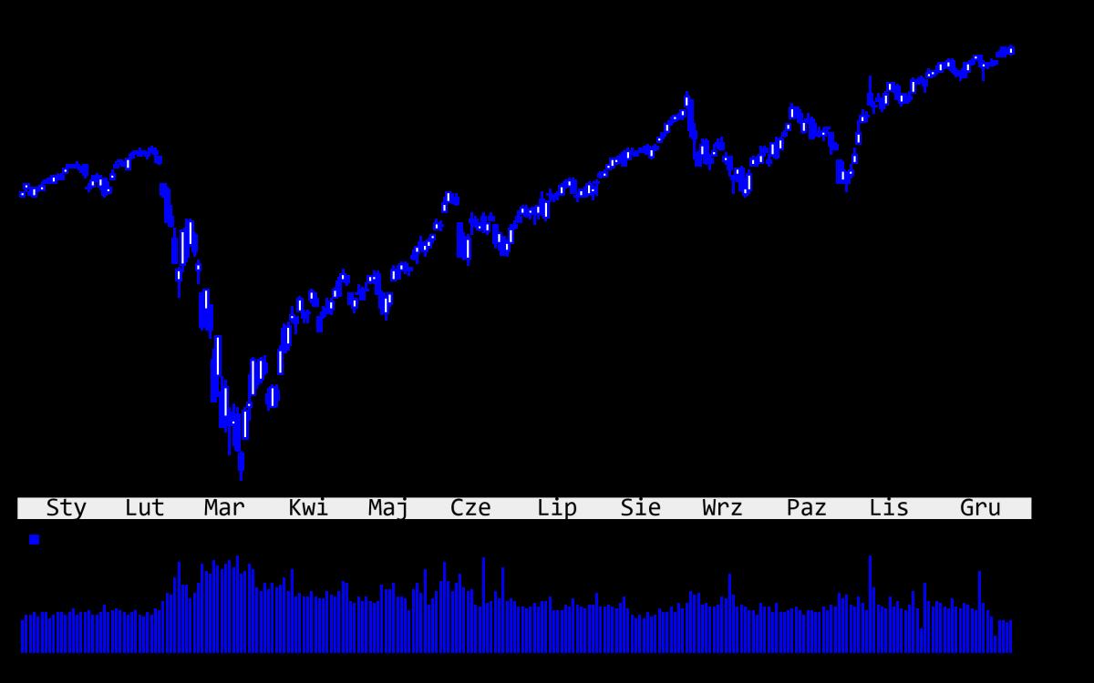 04.01.2020_wykres_nr_2