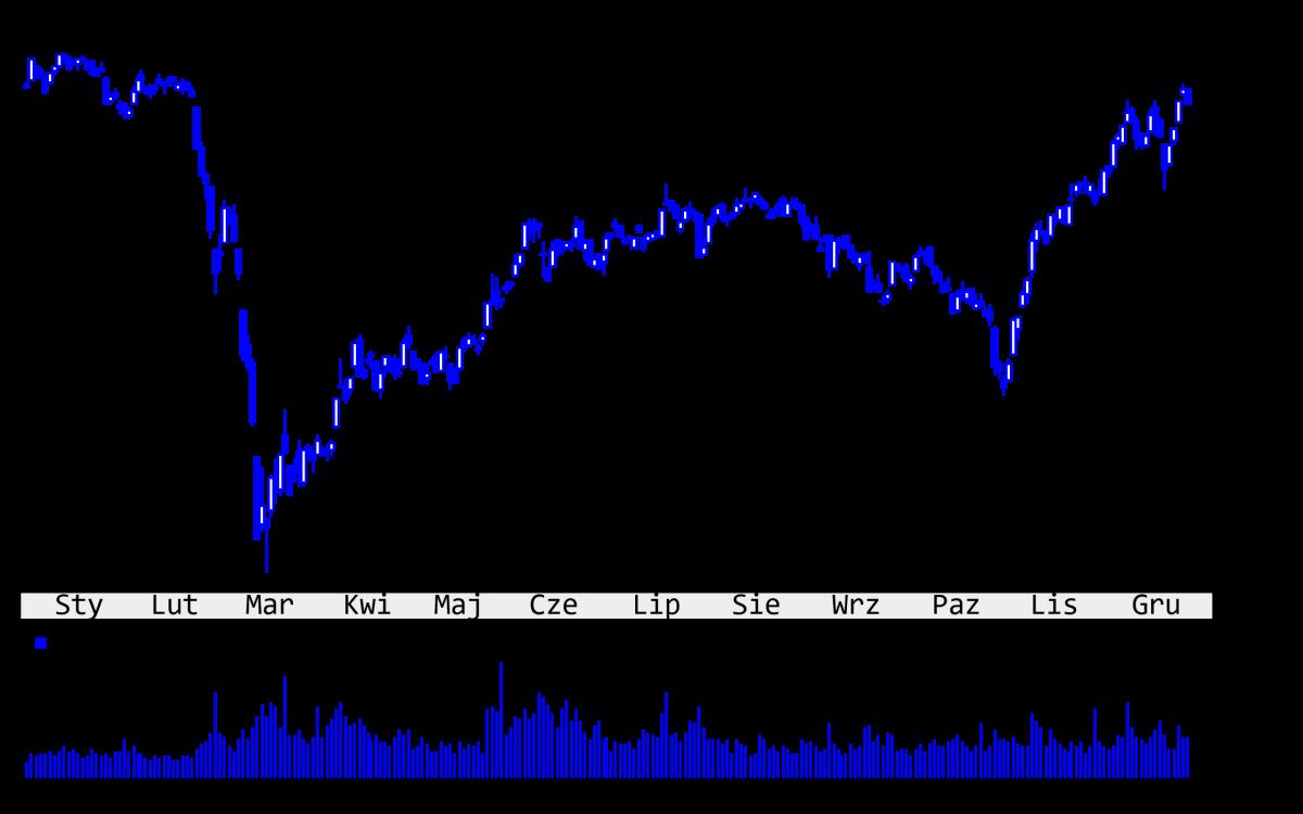 04.01.2020_wykres_nr_3