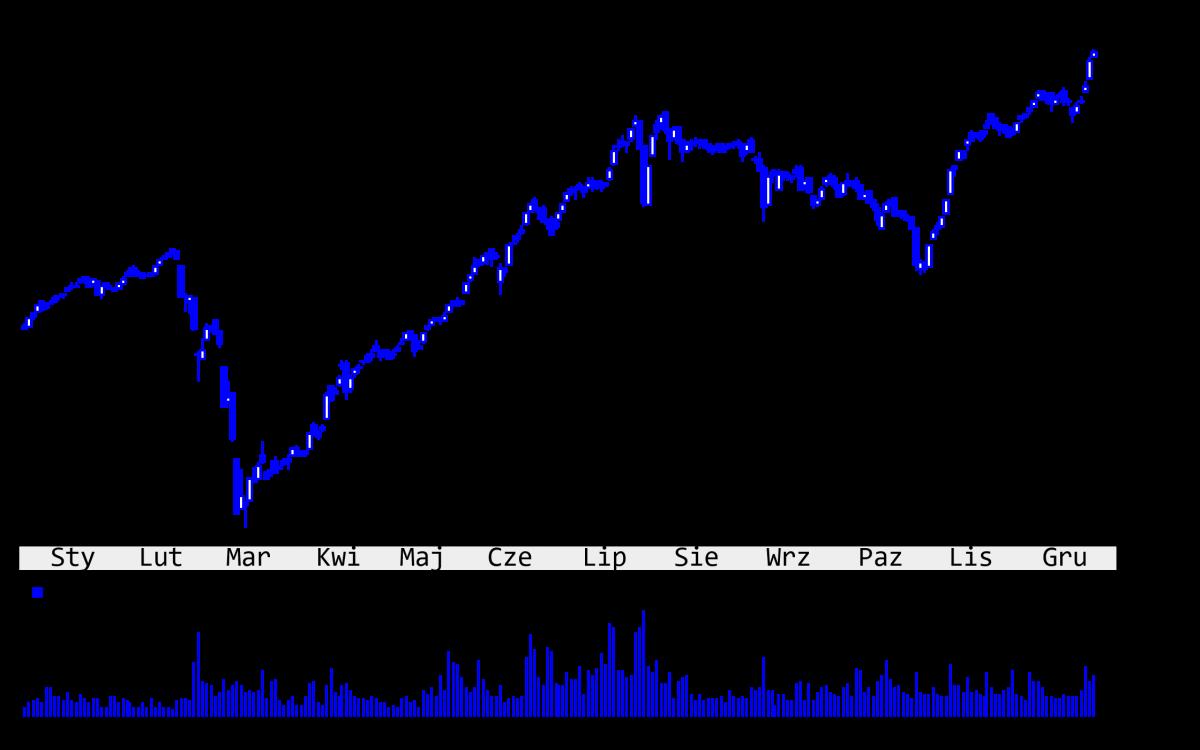 04.01.2020_wykres_nr_4