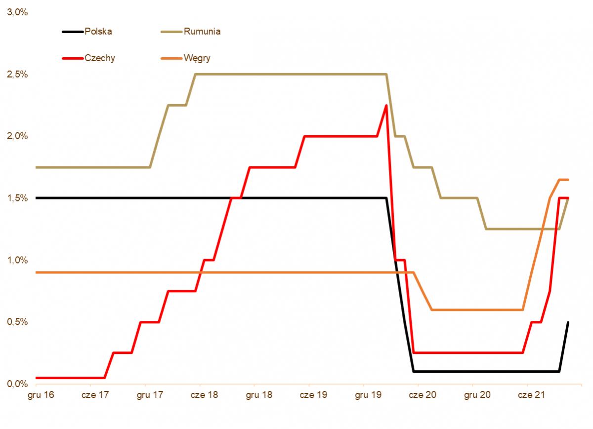 12.10.2021_wykres nr 3