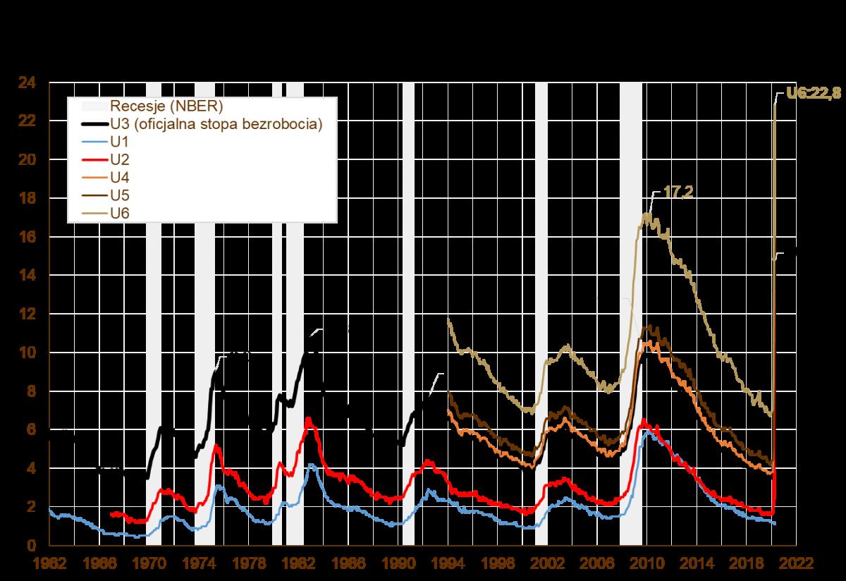 11.05.2020_wykres_3